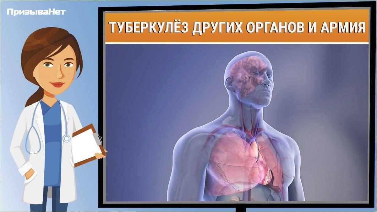 Методы диагностики и выявления туберкулеза легких у взрослого