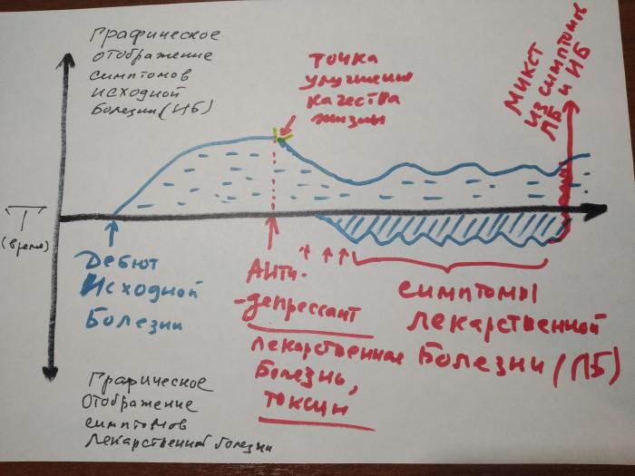 Гидроксизин канон цена в томске от 0 руб., купить гидроксизин канон, отзывы и инструкция по применению
