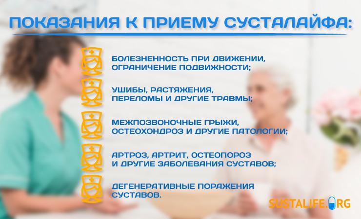 Sustalife лечение, восстановление и профилактика болезней опорно-двигательного аппарата.