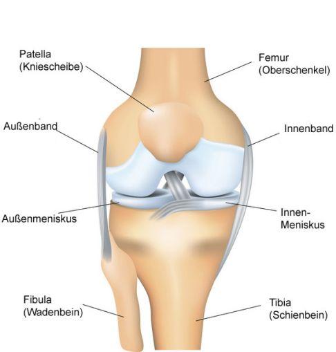 Повреждение мениска коленного сустава: симптомы и лечение