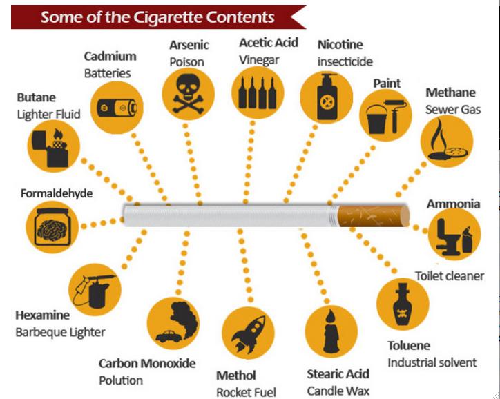 Курить стало опасней, чем 50 лет назад