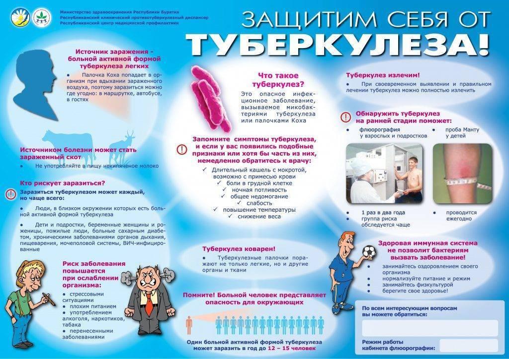 Прививка манту: побочные эффекты и противопоказания