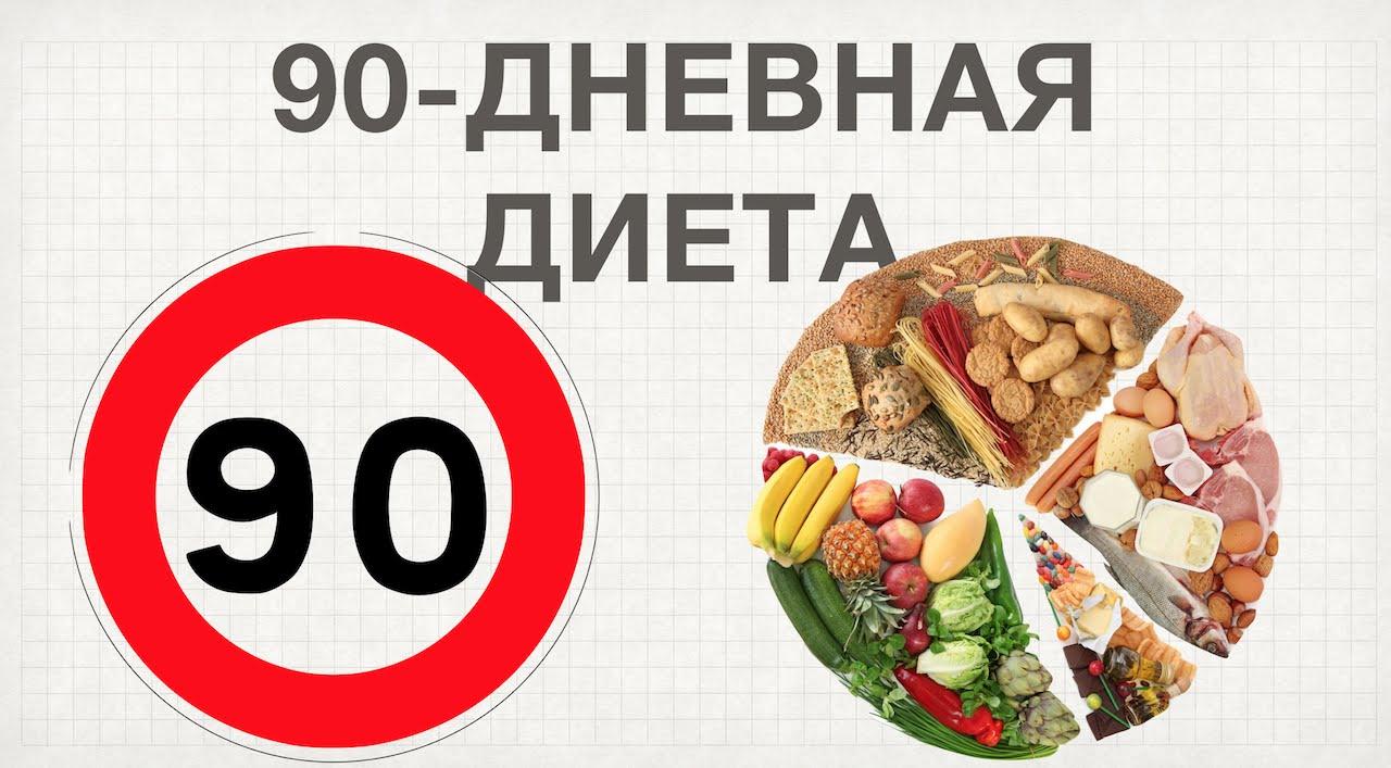 Кушать до 12 и худеть. диета до 12 можно есть все – отзывы