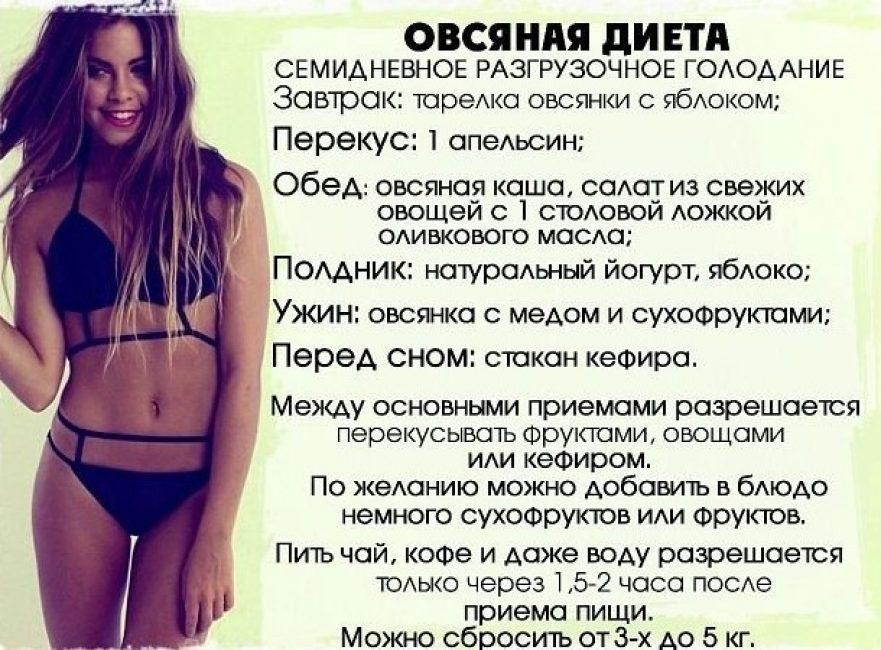 Летняя Диета Для Похудения Живота.