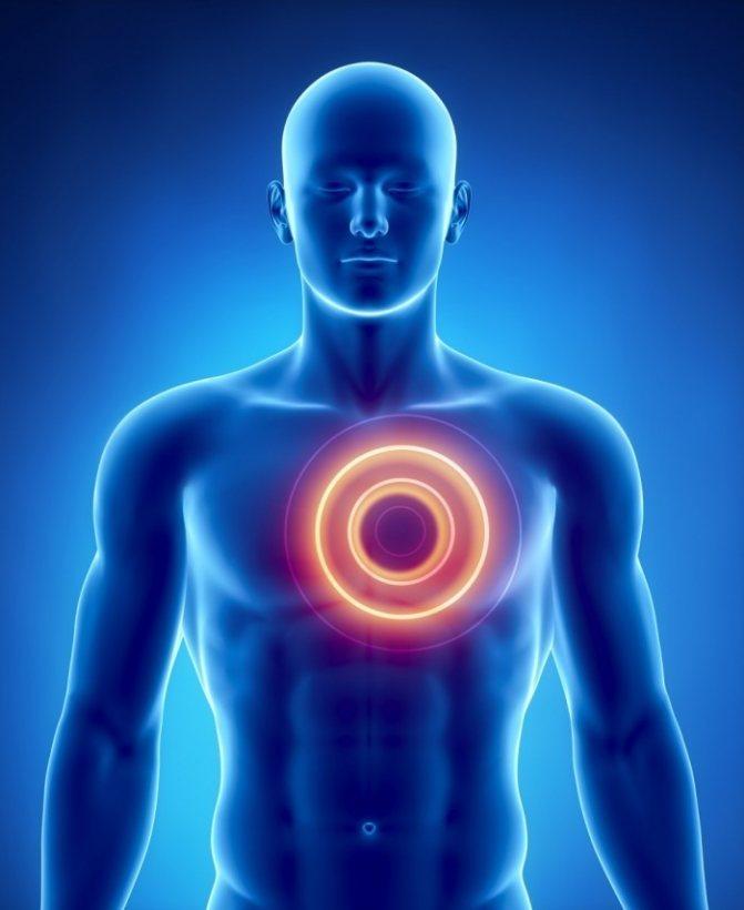 Кардиалгии - симптомы, диагностика, профилактика