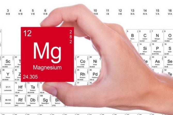 Симптомы недостатка магния в организме