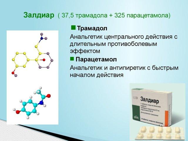 От чего помогает «трамадол» (таблетки). инструкция по применению в ампулах