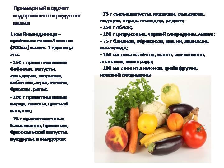 Правильное питание и диета при уратных камнях в почках: таблица продуктов и меню для эффективного растворения