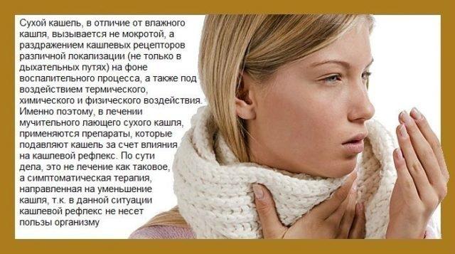 Сильный кашель без температуры у взрослого: лечение, причины