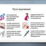Меры профилактики передачи парентеральных гепатитов и ВИЧ инфекции