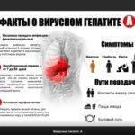 Нужна ли прививка от гепатита А детям?