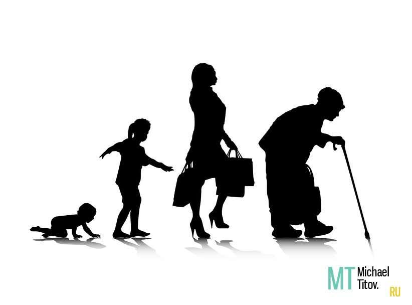 Долголетие человека: генетика или образ жизни?