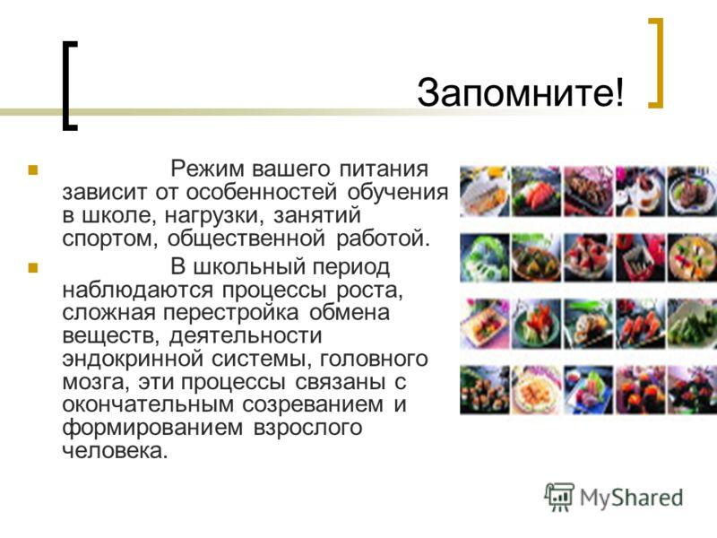 Диета Для Подростка 14 Лет. Правильное питание для подростков (14–16 лет)