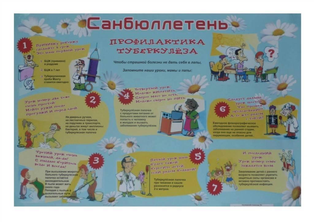 Первые признаки и симптомы туберкулеза