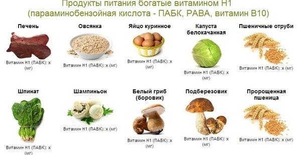 Витамин в10 (парааминобензойная кислота) - витамины и минералы