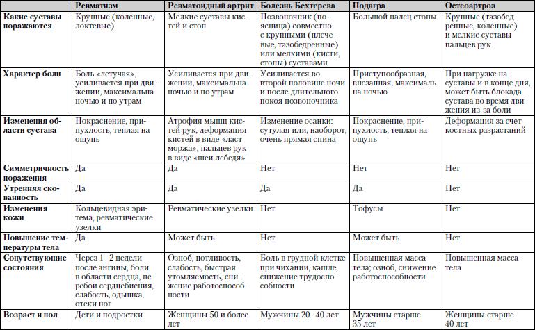 Фенилэфрин: особенности применения в медицине