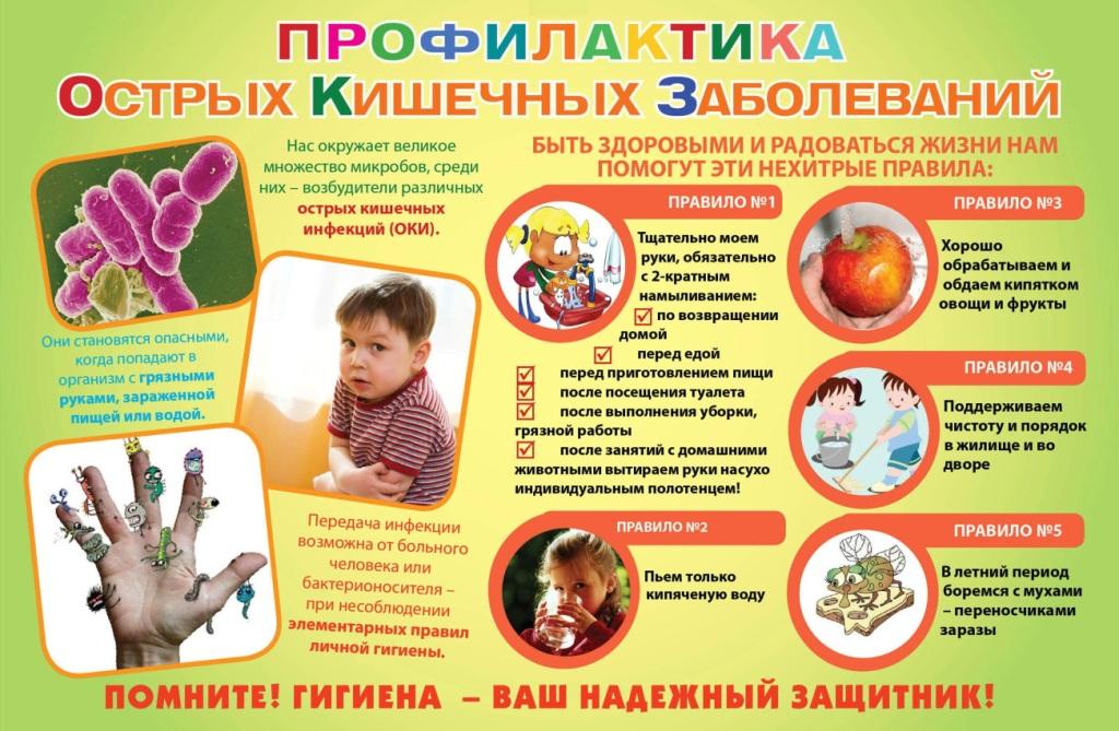 Диетическое меню при кишечных инфекциях у детей