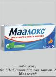 Маалокс суспензия - инструкция по применению. маалокс инструкция по применению, противопоказания, побочные эффекты, отзывы маалокс как принимать до еды или после