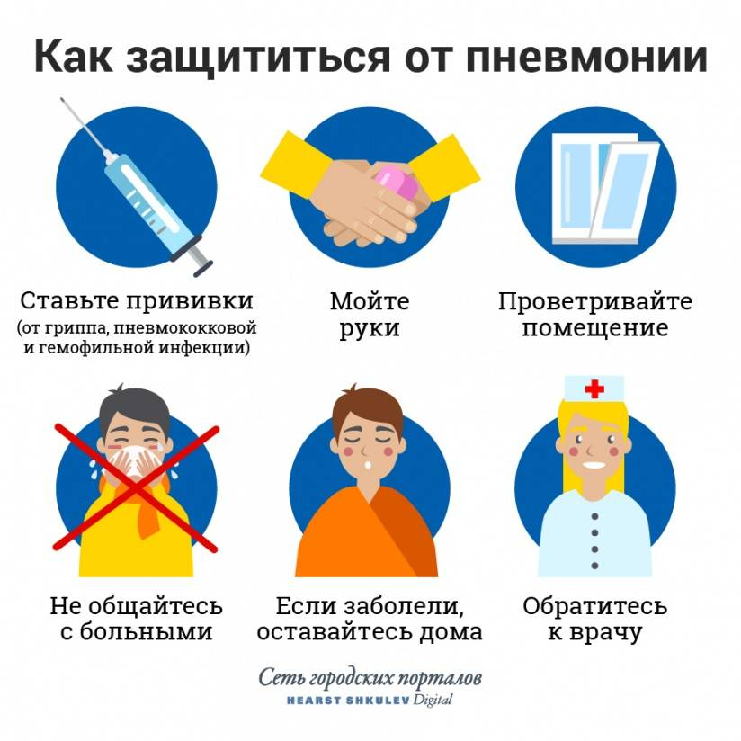 Атипичная пневмония. симптомы у детей, взрослых, лечение, заразна или нет