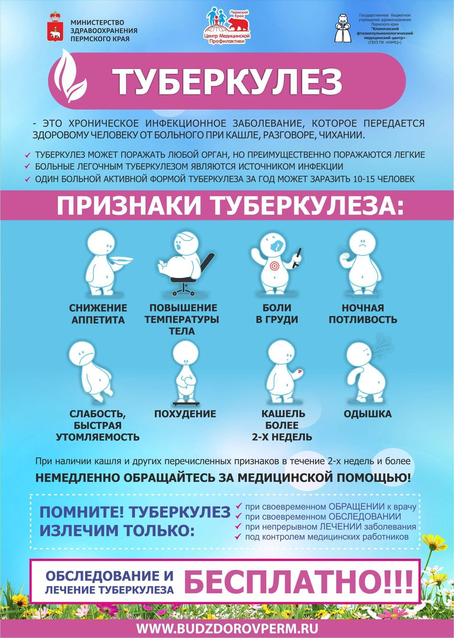 Опасна ли проба манту для детей: нормальные реакции и побочные эффекты прививки