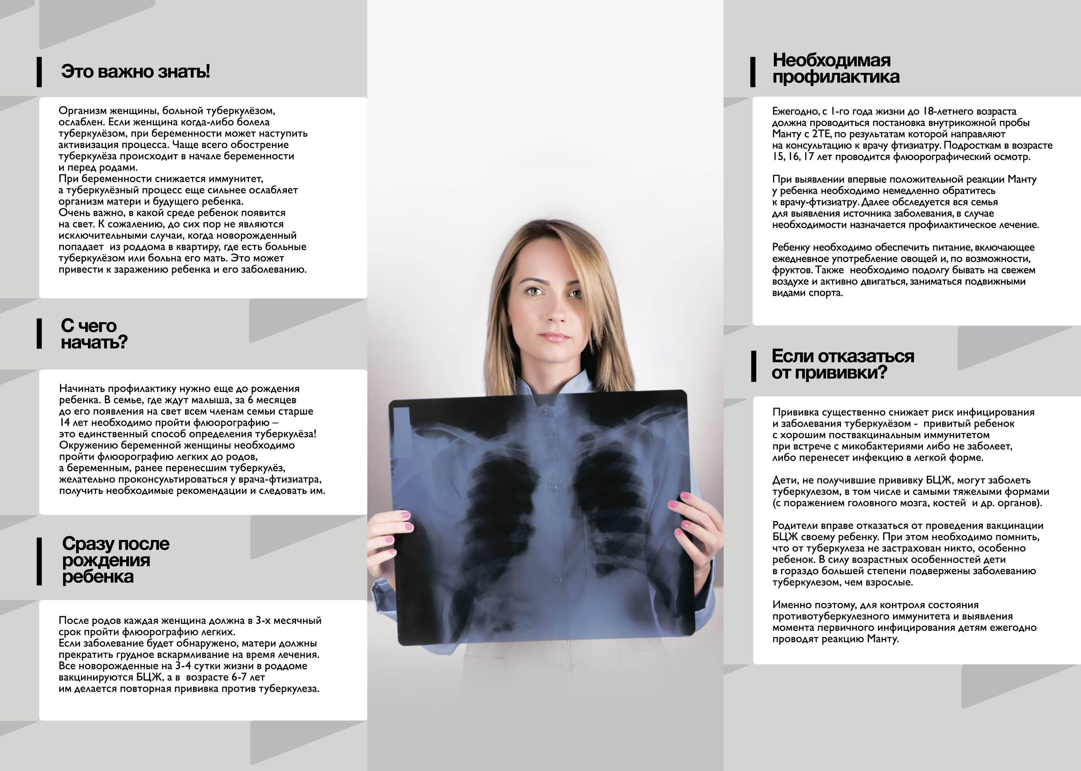 Профилактика и предупреждение туберкулеза у детей и подростков