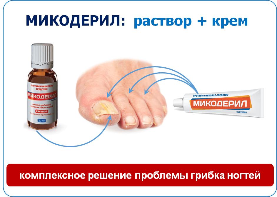 Результаты применения нифуратела (nifuratel) при паразитарных инфекциях