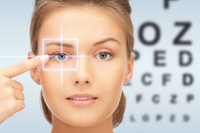 Аберрации глаза - aberrations of the eye
