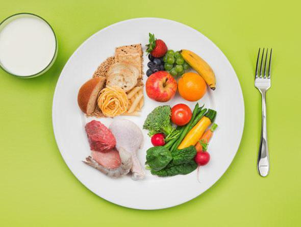 Диетолог михаил гинзбург: диета должна быть аппетитной
