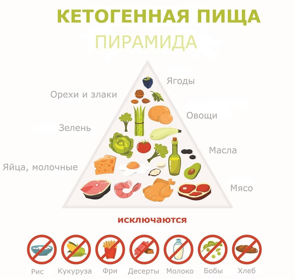 Правильное питание при заболевании почек у мужчин: лучшие диеты