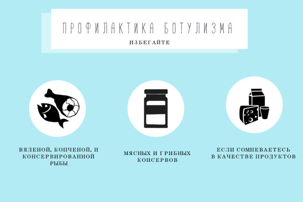 Ботулизм в консервированном горошке. как распознать ботулизм при консервации и чем опасна эта болезнь