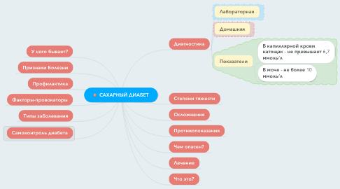 Сахарный диабет. определение. классификация. основные симптомы. осложнения, классификация сахарного диабета по этиологии - качество жизни пациентов с сахарным диабетом
