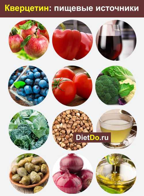 Кверцетин - мощнейший антиоксидант