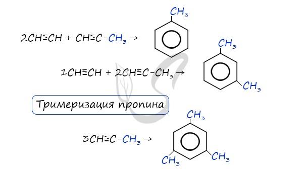Химические свойства аренов | chemege.ru