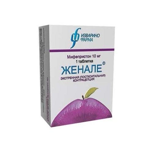 Посткоитальный контрацептив - описание, особенности применения, препараты и отзывы