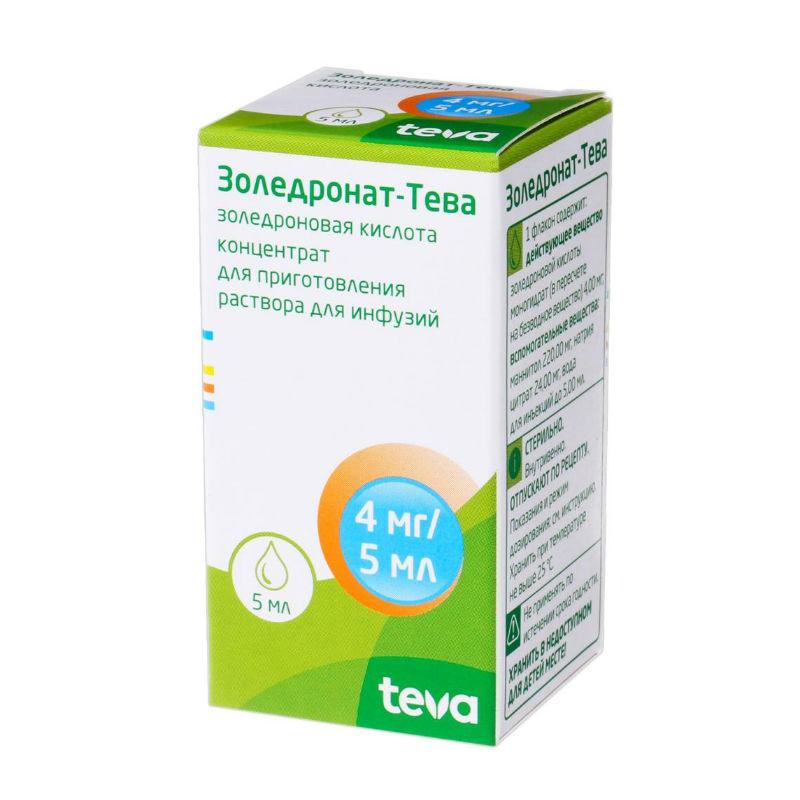 В каких случаях применяют препарат золедронат?