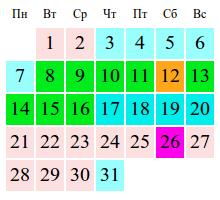 Календарь зачатия - определение наиболее благоприятных дней для зачатия ребенка » чудетство . ру | календарь беременности | развитие ребенка | здоровье женщины