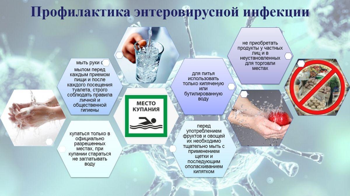 Энтеровирус чем лечить препараты. симптомы энтеровирусных инфекций