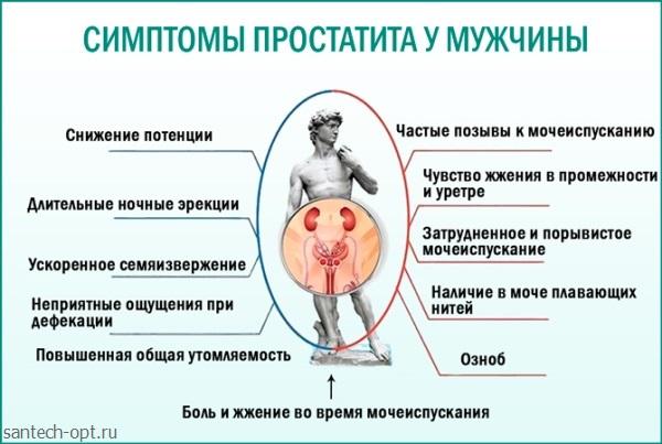 Гепариновая мазь инструкция по применению для чего