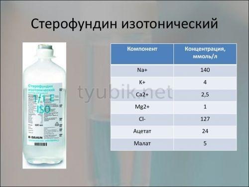 Стерофундин: инструкция по применению, отзывы, цена