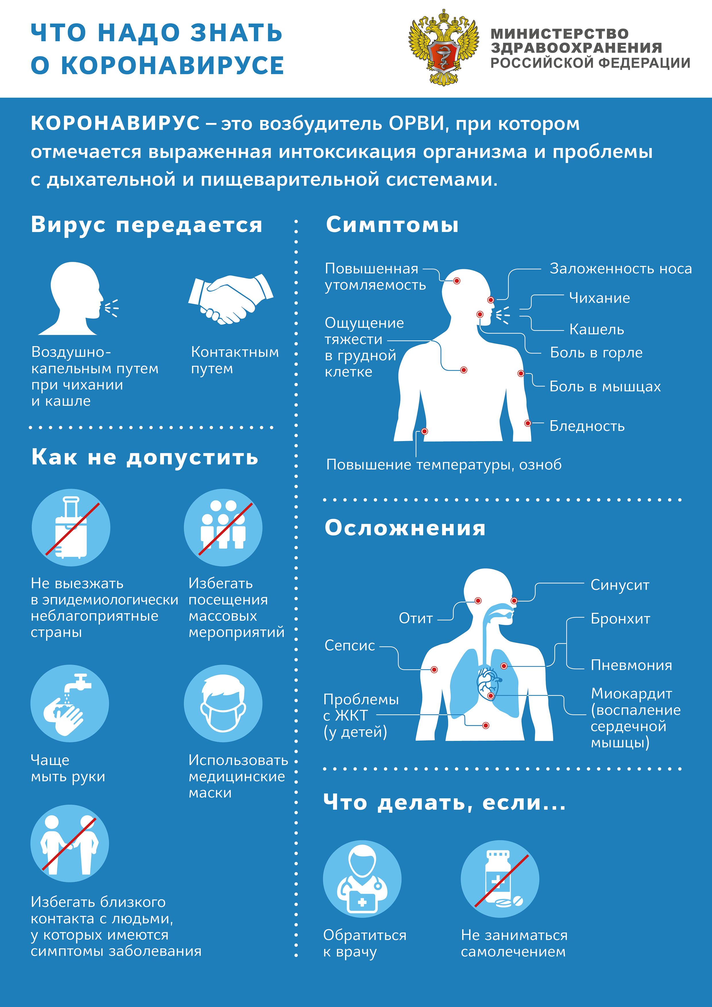 Средства защиты от коронавируса: что убивает коронавирус?