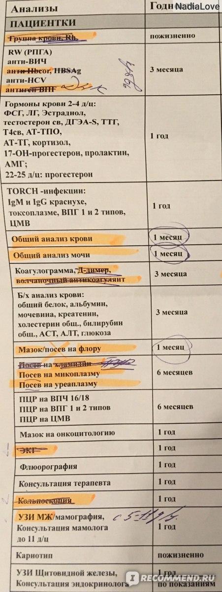 Iksi-oplodotvorenie - запись пользователя lynx (id1064161) в сообществе эко - мама в категории медикаменты (лечение,хранение) - babyblog.ru