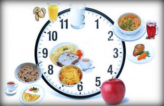 Рецепты диетических блюд после удаления желчного пузыря