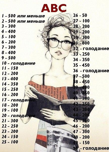 Диета abc: похудение за 50 дней, суперлайт рацион, суточная калорийность
