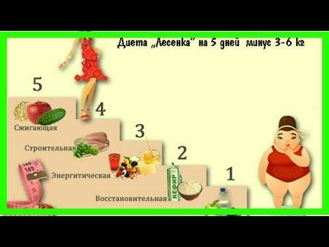 По ступенькам к стройному телу: диета «лесенка» – этапы и подробное меню