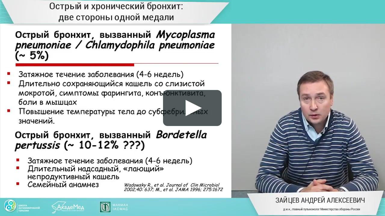 Лечение препаратами обострения хронического бронхита