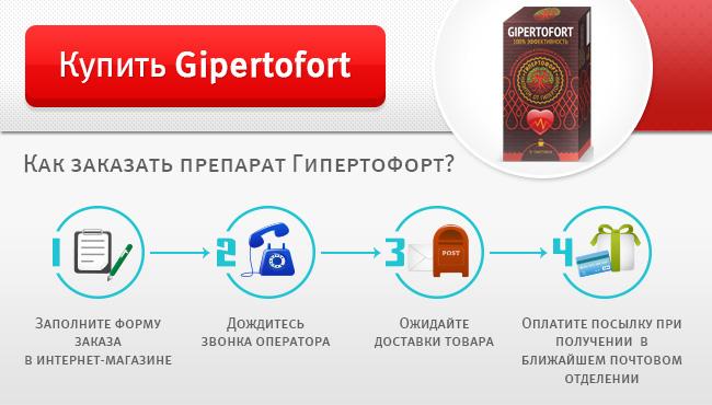 Gipertofort — средство для борьбы с гипертонией