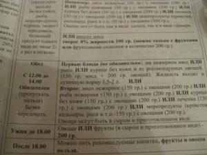 Диета марият мухиной без серьги: эффективность, результаты, меню - onwomen.ru