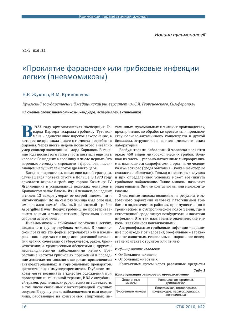 Грибок в легких: виды и симптомы заболевания