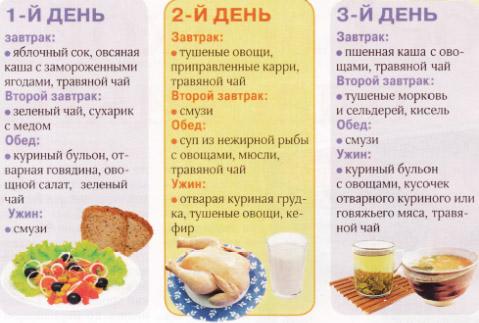 Питание при лечении эрозии желудка и двенадцатиперстной кишки: меню диеты | женский сайт - рецепты, мода, здоровье, отношения