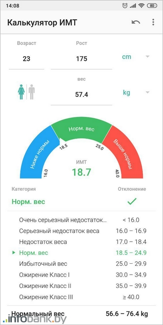 Диеты, которые реально помогают: отзывы похудевших